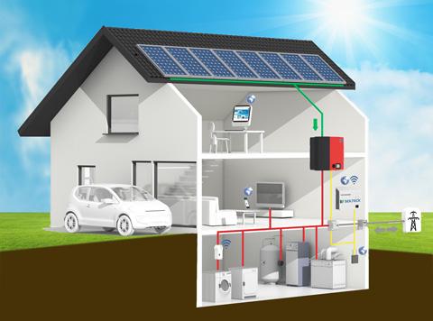 fotovoltaico con batteria schema mattino