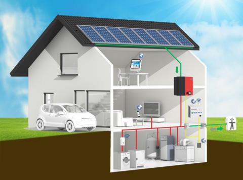 fotovoltaico con batteria schema pomeriggio