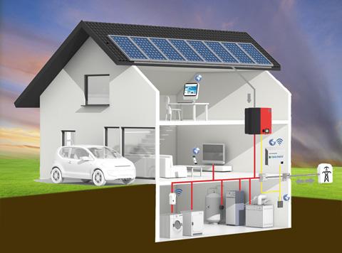 fotovoltaico con batteria schema sera