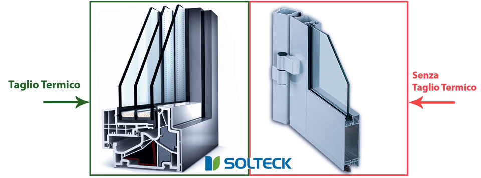 Infissi a taglio termico in alluminio e pvc - Profili alluminio per finestre ...